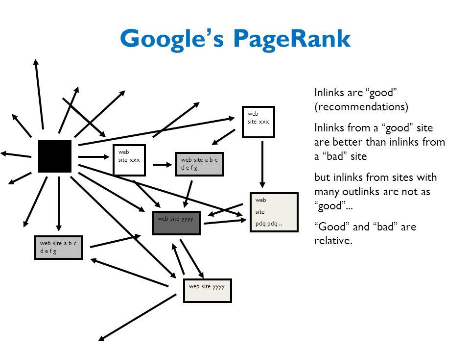 Google ' s PageRank web site xxx web site yyyy web site a b c d e f g web site pdq pdq..