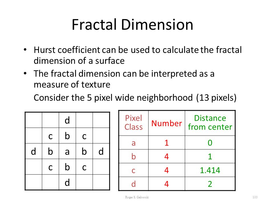 Fractal Dimension Hurst coefficient can be used to calculate the fractal dimension of a surface The fractal dimension can be interpreted as a measure