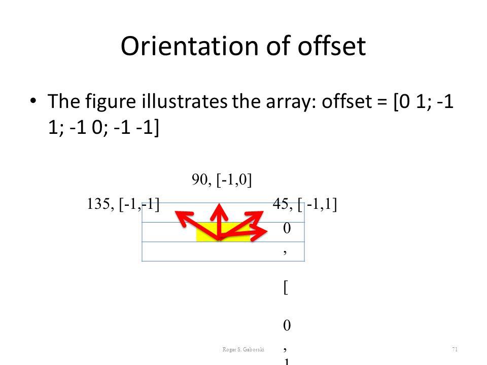 Orientation of offset The figure illustrates the array: offset = [0 1; -1 1; -1 0; -1 -1] Roger S. Gaborski71 90, [-1,0] 135, [-1,-1]45, [ -1,1] 0, [
