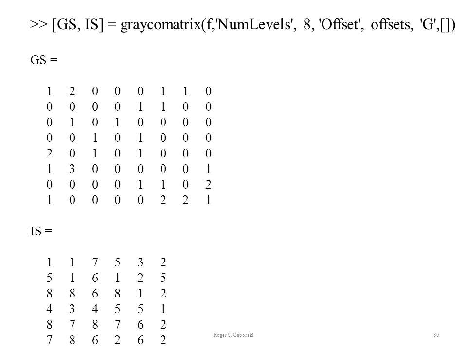 Roger S. Gaborski80 >> [GS, IS] = graycomatrix(f,'NumLevels', 8, 'Offset', offsets, 'G',[]) GS = 1 2 0 0 0 1 1 0 0 0 0 0 1 1 0 0 0 1 0 1 0 0 0 0 0 0 1