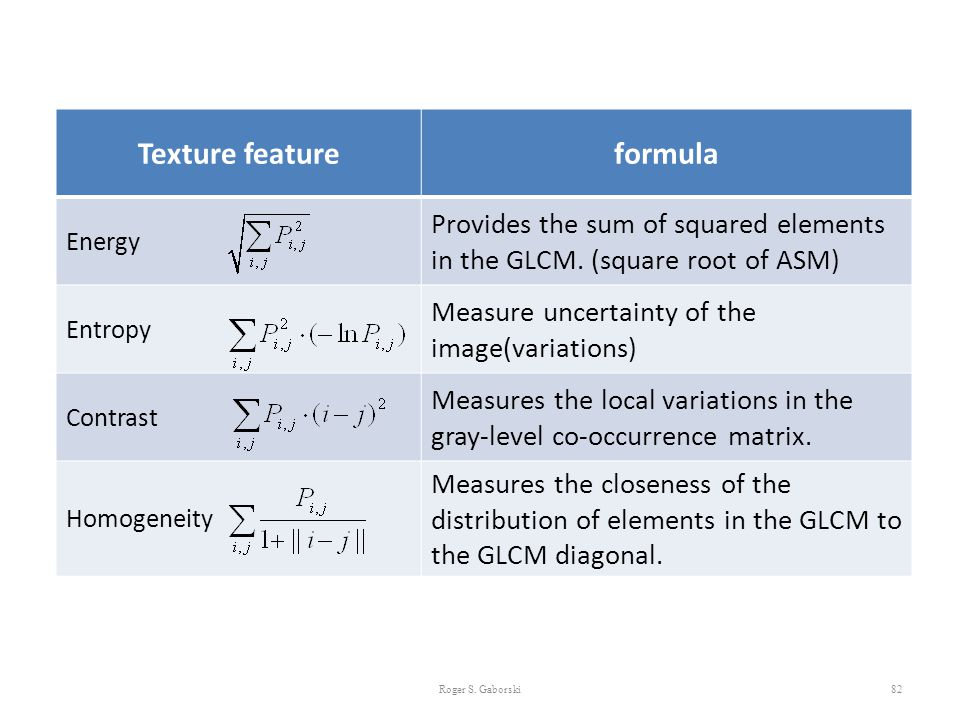 Texture featureformula Energy Provides the sum of squared elements in the GLCM. (square root of ASM) Entropy Measure uncertainty of the image(variatio
