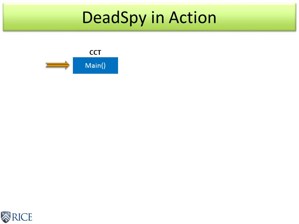 DeadSpy in Action Main() CCT
