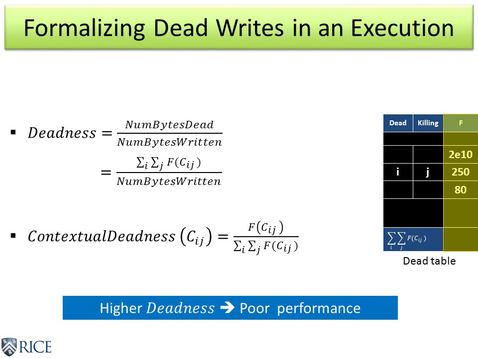 Formalizing Dead Writes in an Execution 2e10 Dead table ij DeadKillingF