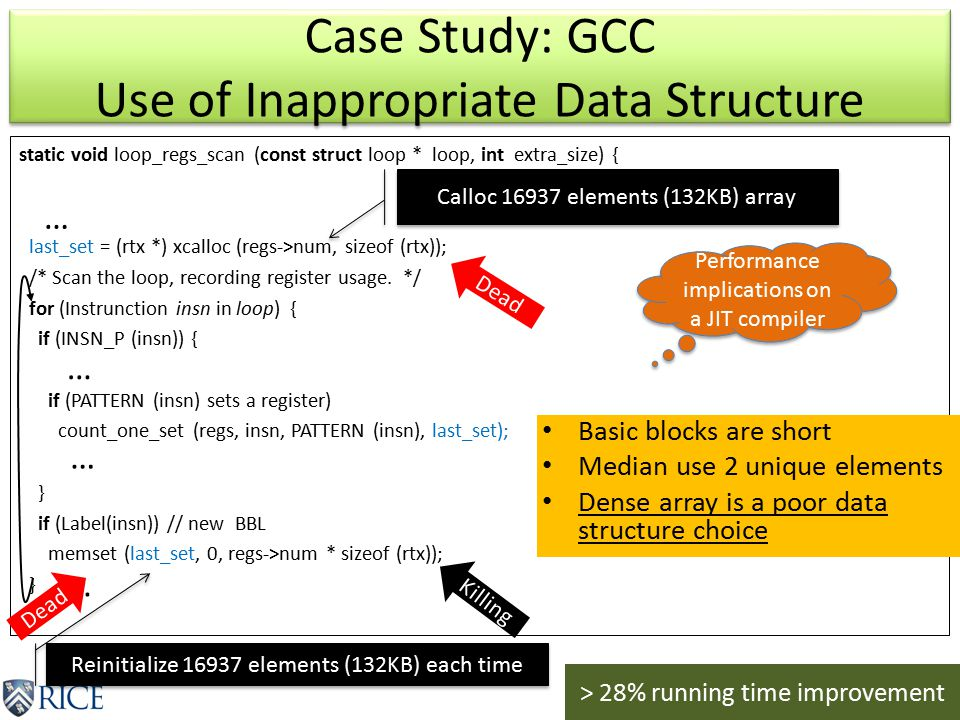Case Study: GCC Use of Inappropriate Data Structure static void loop_regs_scan (const struct loop * loop, int extra_size) { last_set = (rtx *) xcalloc (regs->num, sizeof (rtx)); /* Scan the loop, recording register usage.
