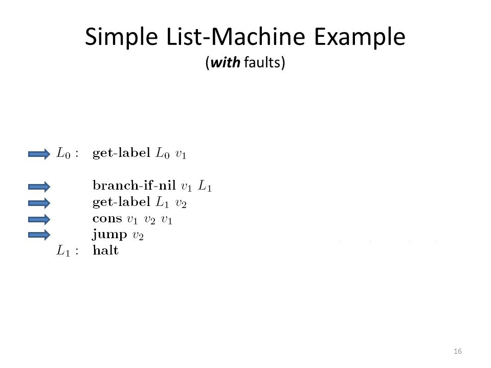 Simple List-Machine Example (with faults) 16