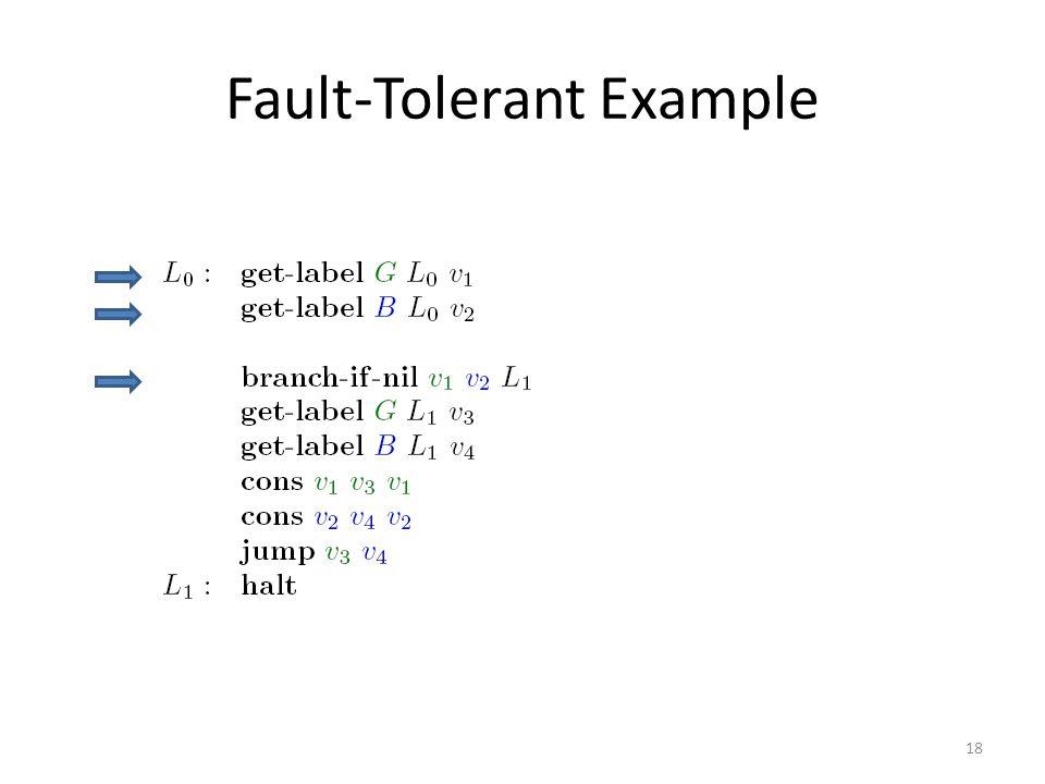 Fault-Tolerant Example 18