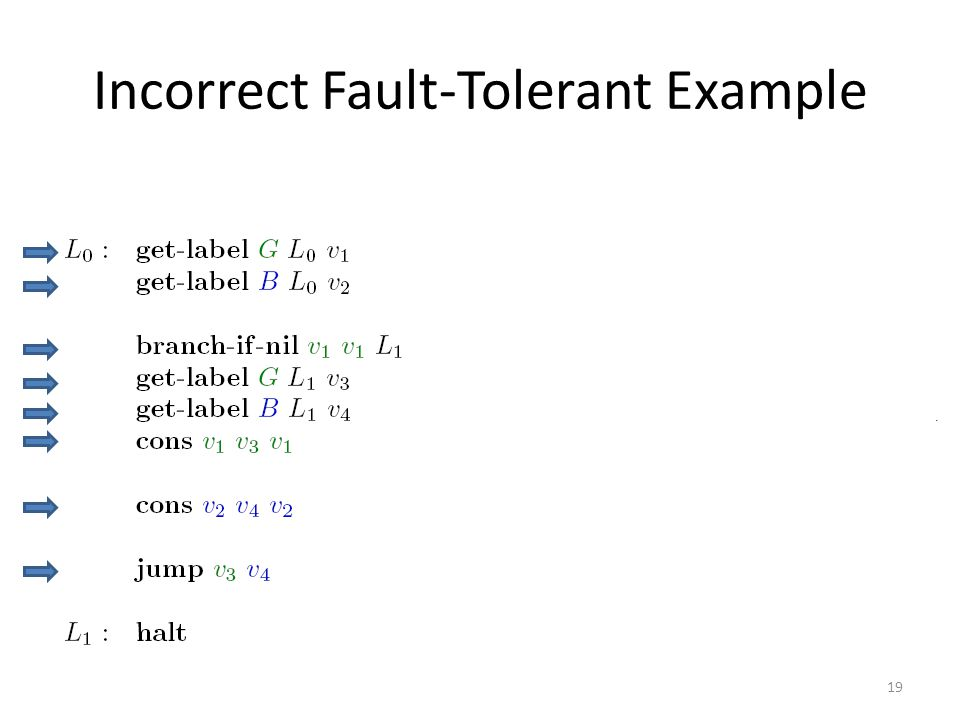 Incorrect Fault-Tolerant Example 19