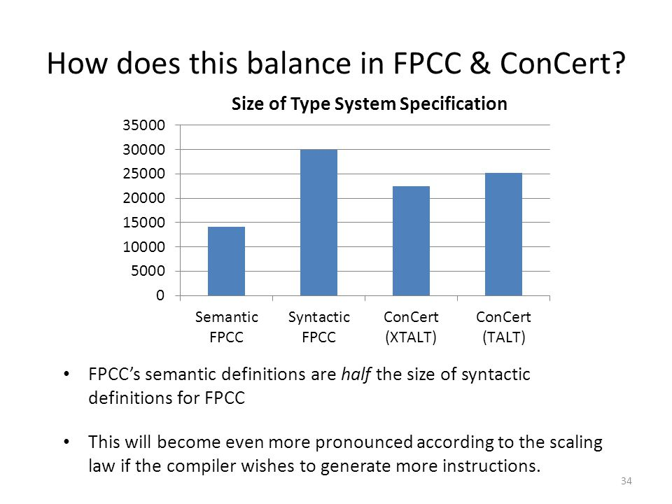How does this balance in FPCC & ConCert.
