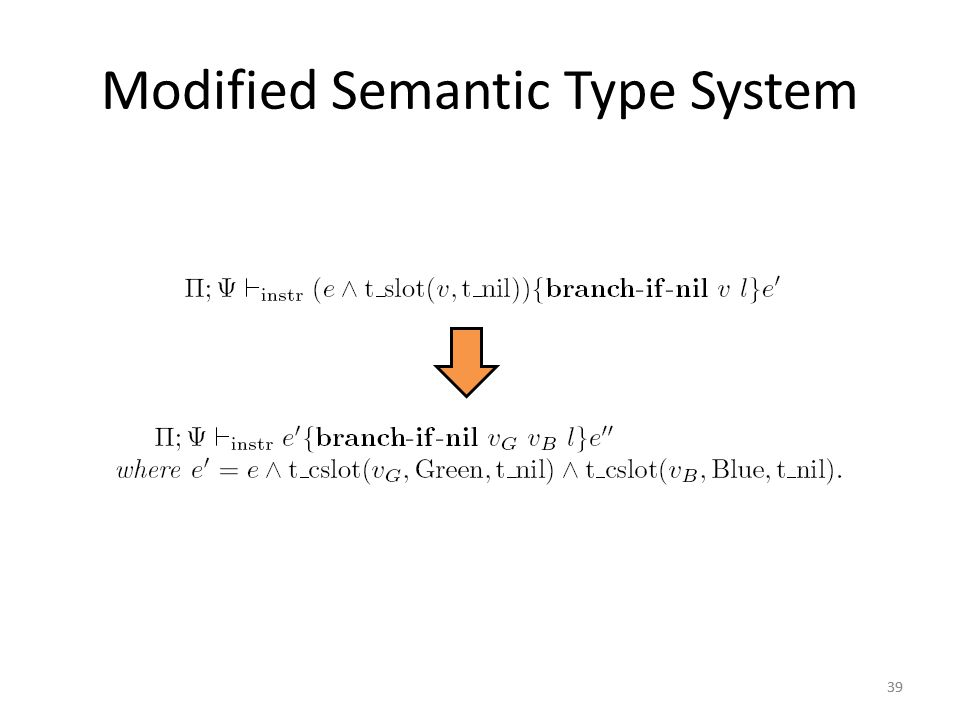 39 Modified Semantic Type System 39