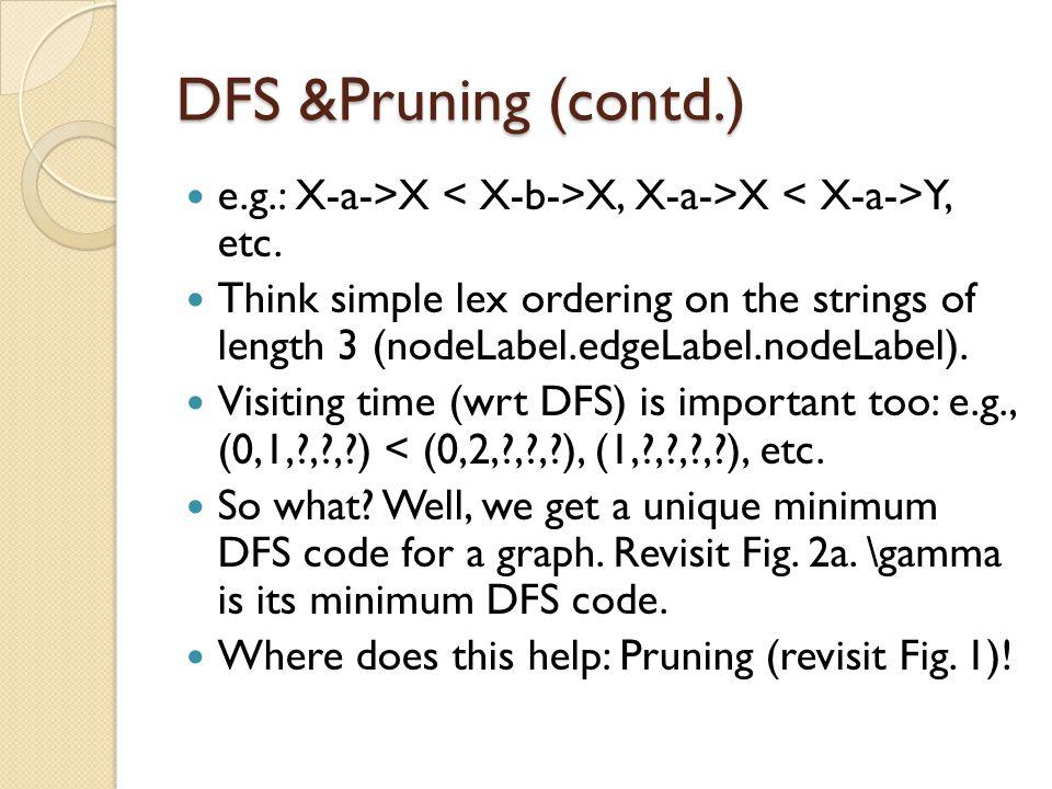 DFS &Pruning (contd.) e.g.: X-a->X X, X-a->X Y, etc. Think simple lex ordering on the strings of length 3 (nodeLabel.edgeLabel.nodeLabel). Visiting ti