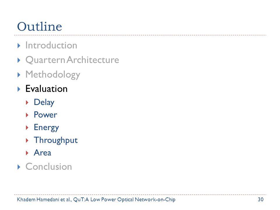 Outline  Introduction  Quartern Architecture  Methodology  Evaluation  Delay  Power  Energy  Throughput  Area  Conclusion 30Khadem Hamedani