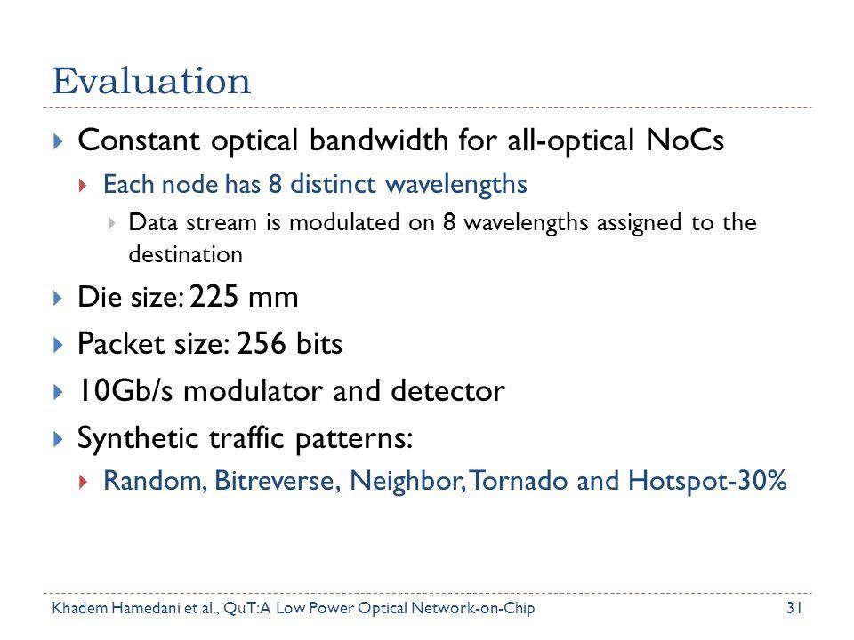 Evaluation  Constant optical bandwidth for all-optical NoCs  Each node has 8 distinct wavelengths  Data stream is modulated on 8 wavelengths assign