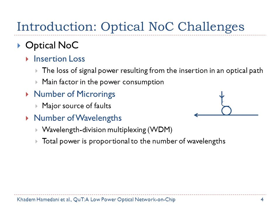 Introduction: Optical NoC Challenges  Optical NoC  Insertion Loss  The loss of signal power resulting from the insertion in an optical path  Main