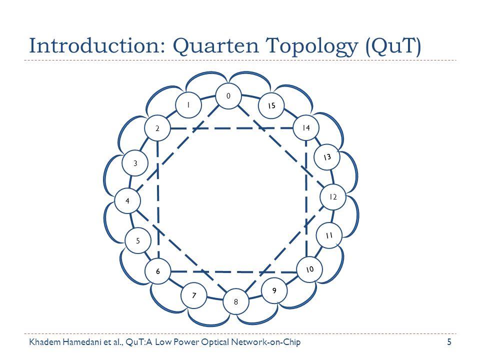 Introduction: Quarten Topology (QuT) 5 0 2 1 3 4 6 5 7 8 10 9 11 12 14 13 15 Khadem Hamedani et al., QuT: A Low Power Optical Network-on-Chip