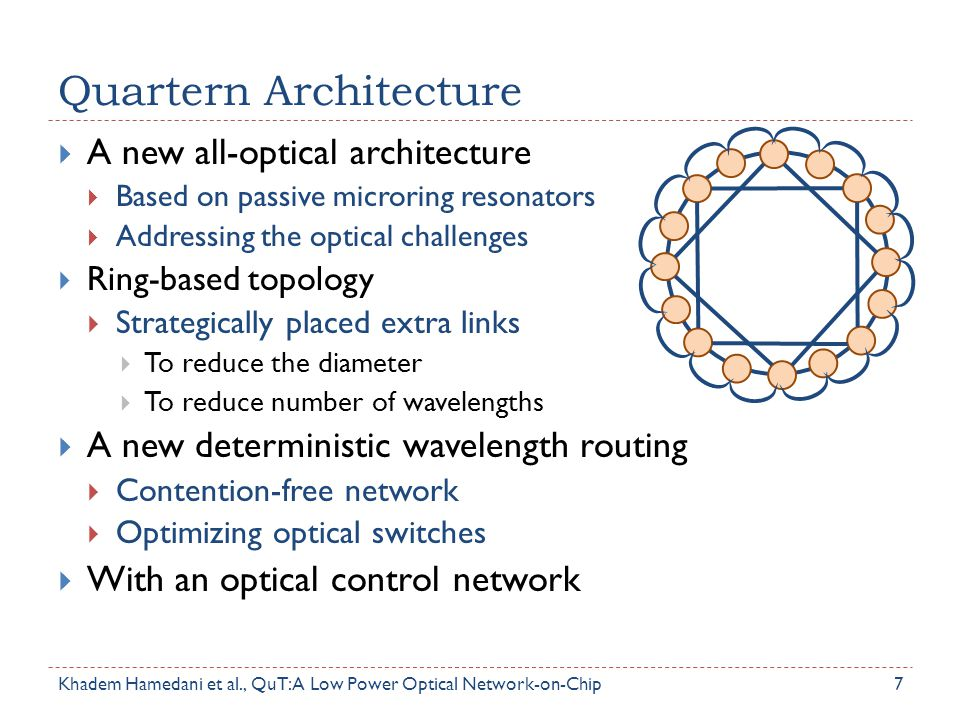 Quartern Architecture  A new all-optical architecture  Based on passive microring resonators  Addressing the optical challenges  Ring-based topolo