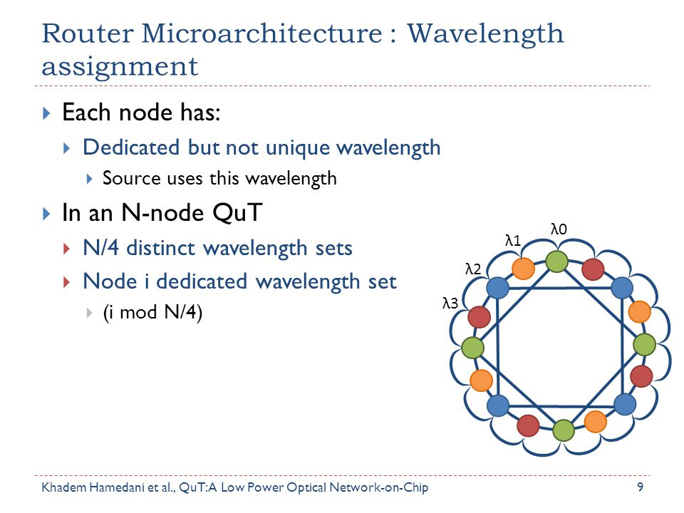 Router Microarchitecture : Wavelength assignment  Each node has:  Dedicated but not unique wavelength  Source uses this wavelength  In an N-node Q