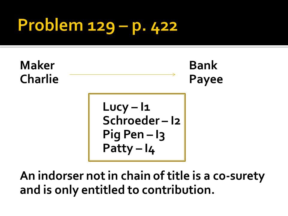 MakerBank CharliePayee Lucy – I1 Schroeder – I2 Pig Pen – I3 Patty – I4 An indorser not in chain of title is a co-surety and is only entitled to contr