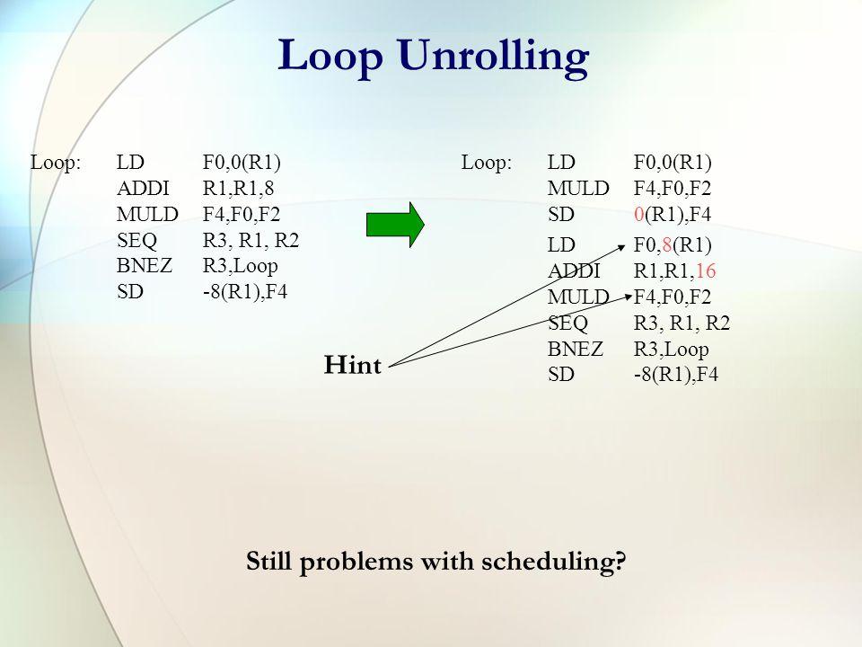 Loop Unrolling Loop:LDF0,0(R1) ADDIR1,R1,8 MULDF4,F0,F2 SEQ R3, R1, R2 BNEZR3,Loop SD-8(R1),F4 Loop:LDF0,0(R1) ADDIR1,R1,8 MULDF4,F0,F2 SEQ R3, R1, R2 BNEZR3,Loop SD-8(R1),F4 LDF0,0(R1) ADDIR1,R1,8 MULDF4,F0,F2 SEQ R3, R1, R2 BNEZR3,Loop SD-8(R1),F4 Unnecessary instructions and redundant instructions