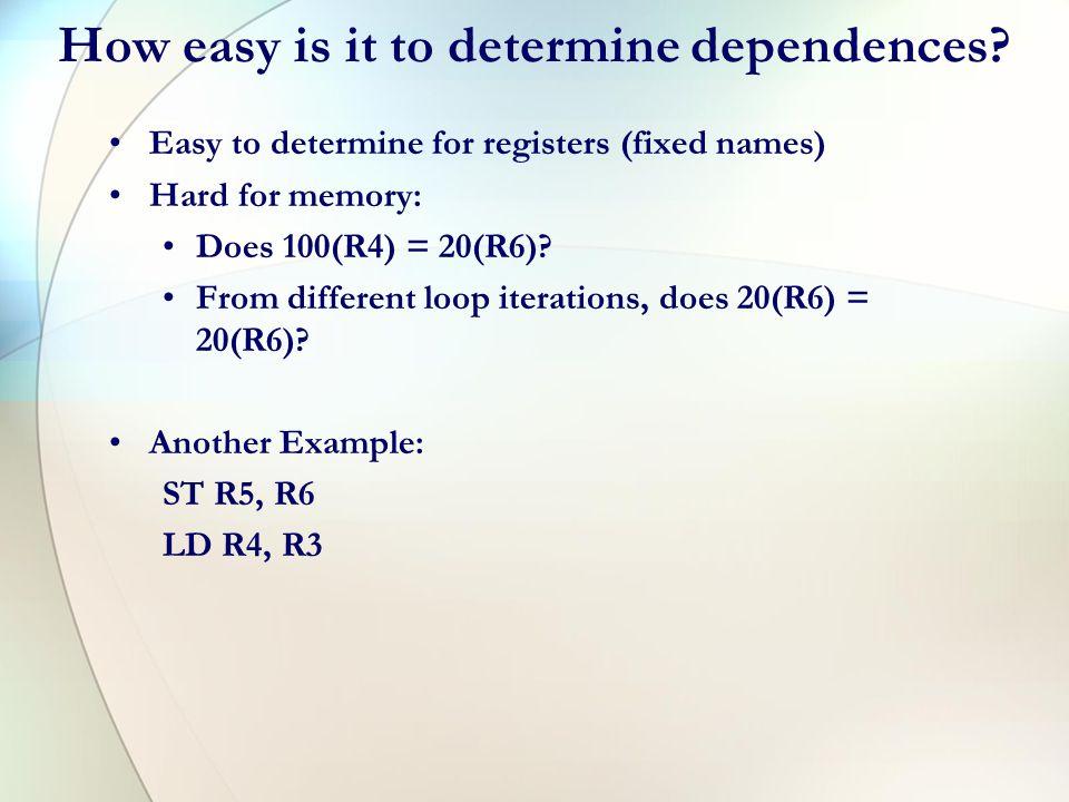 Register Renaming Loop:LDF0,0(R1) ADDIR1,R1,8 MULDF4,F0,F2 SEQ R3, R1, R2 BNEZR3,Loop SD-8(R1),F4 Loop:LDF0,0(R1) LDF10,8(R1) MULDF4,F0,F2 MULDF14,F10,F2 ADDIR1,R1,16 SEQ R3, R1, R2 SD0(R1),F4 BNEZR3,Loop SD-8(R1),F14 Cycles/iteration?