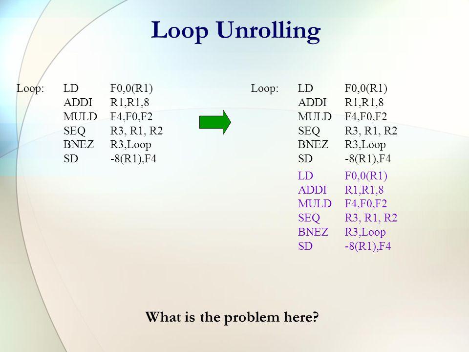 Loop Unrolling Loop:LDF0,0(R1) ADDIR1,R1,8 MULDF4,F0,F2 SEQ R3, R1, R2 BNEZR3,Loop SD-8(R1),F4 Can extract more parallelism
