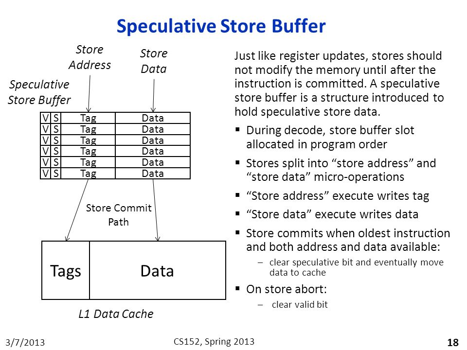 3/7/2013 CS152, Spring 2013 Speculative Store Buffer Just like register updates, stores should not modify the memory until after the instruction is committed.