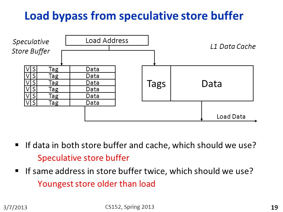 3/7/2013 CS152, Spring 2013 Load bypass from speculative store buffer 19  If data in both store buffer and cache, which should we use.