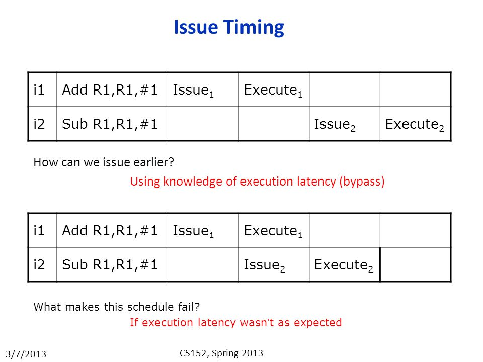 3/7/2013 CS152, Spring 2013 Issue Timing i1Add R1,R1,#1Issue 1 Execute 1 i2Sub R1,R1,#1Issue 2 Execute 2 How can we issue earlier.