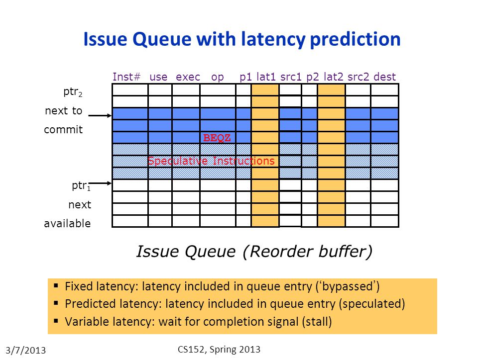 3/7/2013 CS152, Spring 2013 Issue Queue with latency prediction  Fixed latency: latency included in queue entry ( ' bypassed ' )  Predicted latency: latency included in queue entry (speculated)  Variable latency: wait for completion signal (stall) Issue Queue (Reorder buffer) ptr 2 next to commit ptr 1 next available Inst# use exec op p1 lat1 src1 p2 lat2 src2 dest BEQZ Speculative Instructions