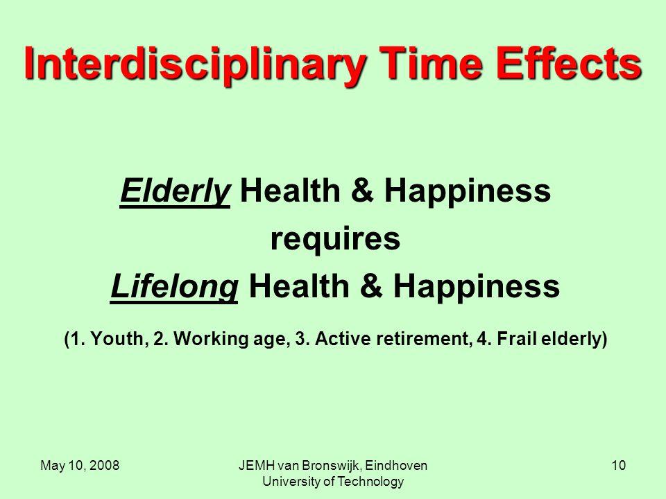 May 10, 2008JEMH van Bronswijk, Eindhoven University of Technology 10 Interdisciplinary Time Effects Elderly Health & Happiness requires Lifelong Heal