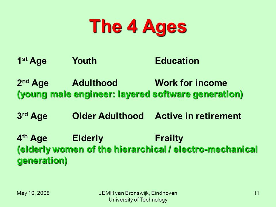 May 10, 2008JEMH van Bronswijk, Eindhoven University of Technology 11 The 4 Ages 1 st Age YouthEducation 2 nd AgeAdulthoodWork for income (young male