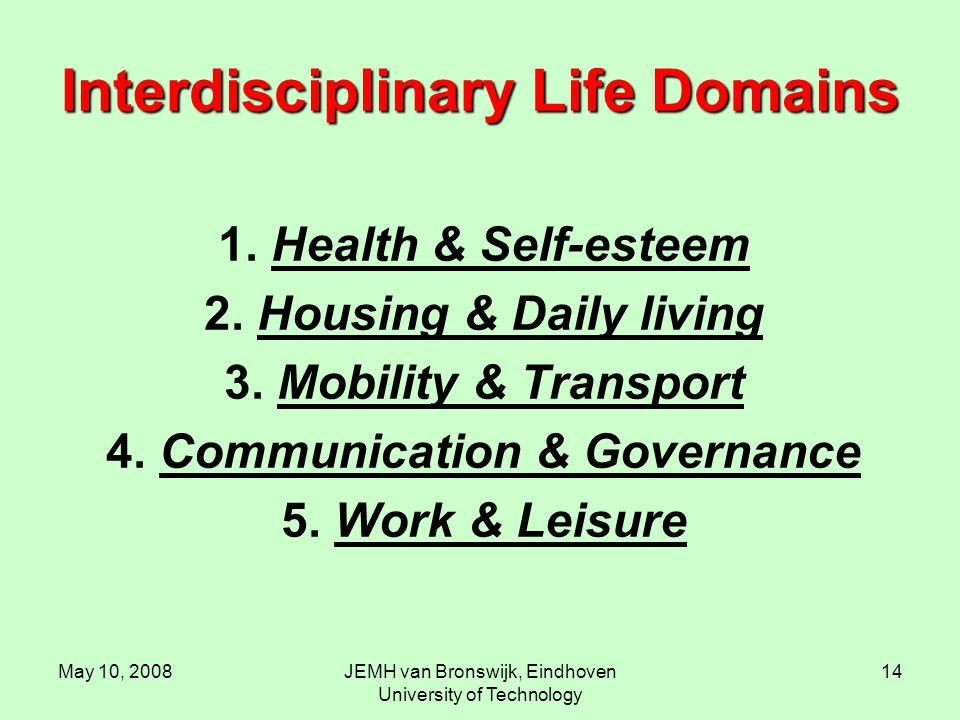 May 10, 2008JEMH van Bronswijk, Eindhoven University of Technology 14 Interdisciplinary Life Domains 1.