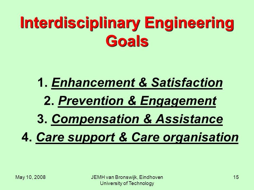 May 10, 2008JEMH van Bronswijk, Eindhoven University of Technology 15 Interdisciplinary Engineering Goals 1.