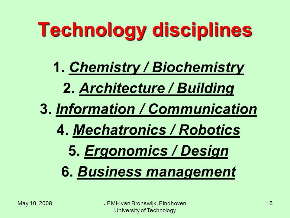 May 10, 2008JEMH van Bronswijk, Eindhoven University of Technology 16 Technology disciplines 1.