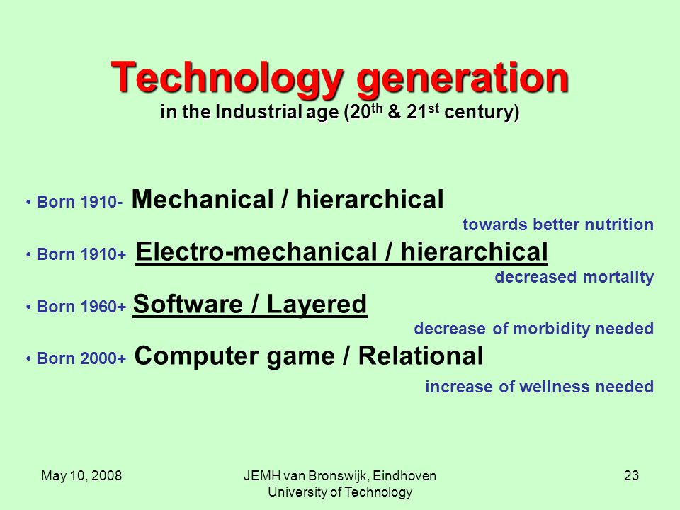 May 10, 2008JEMH van Bronswijk, Eindhoven University of Technology 23 Technology generation in the Industrial age (20 th & 21 st century) Born 1910- Mechanical / hierarchical towards better nutrition Born 1910+ Electro-mechanical / hierarchical decreased mortality Born 1960+ Software / Layered decrease of morbidity needed Born 2000+ Computer game / Relational increase of wellness needed