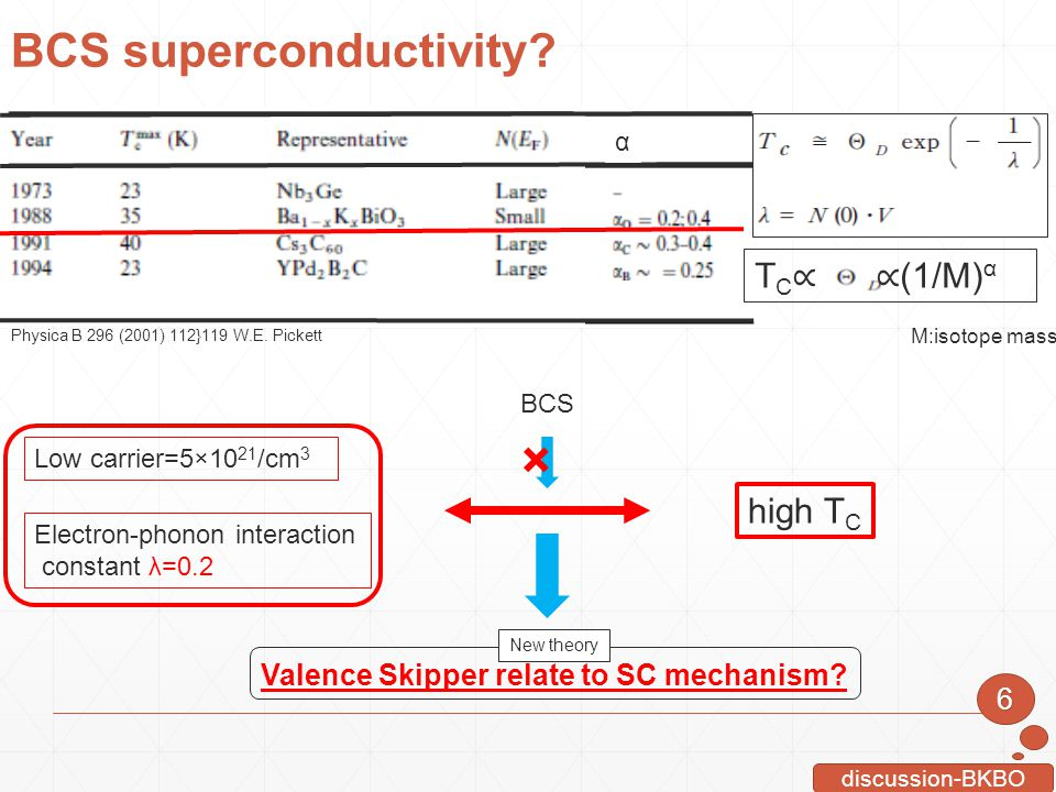 BCS superconductivity? Electron-phonon interaction constant λ=0.2 Low carrier=5×10 21 /cm 3 high T C Valence Skipper relate to SC mechanism? New theor