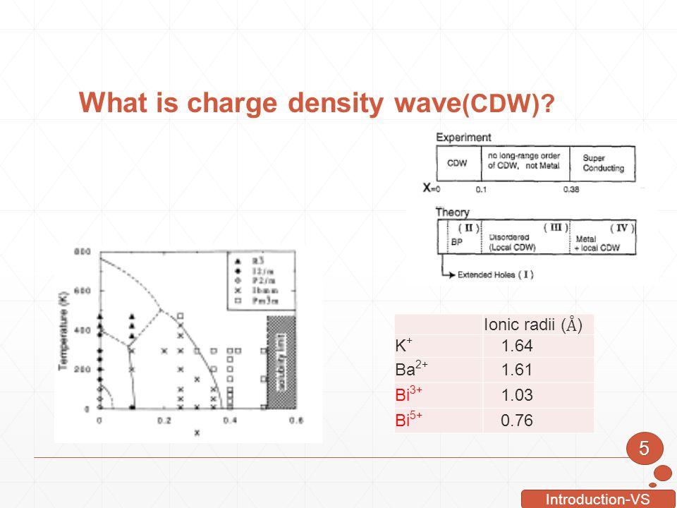 What is charge density wave (CDW)? 5 Introduction-VS Ionic radii ( Å ) K+K+ 1.64 Ba 2+ 1.61 Bi 3+ 1.03 Bi 5+ 0.76