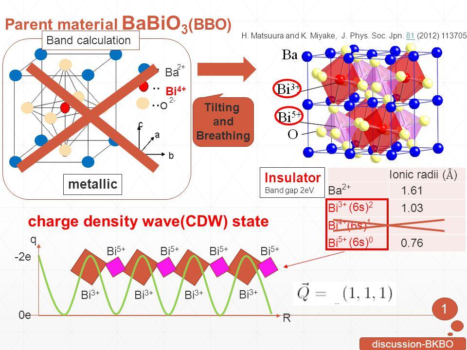 Parent material BaBiO 3 (BBO)1 discussion-BKBO Ionic radii ( Å ) Ba 2+ 1.61 Bi 3+ 1.03 Bi 4+ (6s) 1 Bi 5+ 0.76 Ba Bi 4+ metallic Insulator Band gap 2e