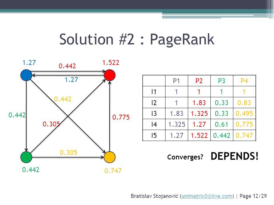 Solution #2 : PageRank Bratislav Stojanović (unimatrix0@live.com) | Page 12/29unimatrix0@live.com P1P2P3P4 I11111 I2 I3 I4 I5 11 1 1 1 0.33 0.5 1 P1P2P3P4 I11111 I211.830.330.83 I3 I4 I5 11.83 0.33 0.83 0.33 0.165 0.83 1.83 P1P2P3P4 I11111 I211.830.330.83 I31.831.3250.330.495 I4 I5 1.3251.83 0.33 0.495 0.61 0.165 1.325 0.495 P1P2P3P4 I11111 I211.830.330.83 I31.831.3250.330.495 I41.3251.270.610.775 I5 1.271.325 0.61 0.775 0.442 1.27 0.305 0.775 P1P2P3P4 I11111 I211.830.330.83 I31.831.3250.330.495 I41.3251.270.610.775 I51.271.5220.4420.747 1.5221.27 0.442 0.747 Converges.