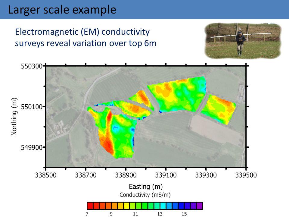 Electromagnetic (EM) conductivity surveys reveal variation over top 6m Larger scale example