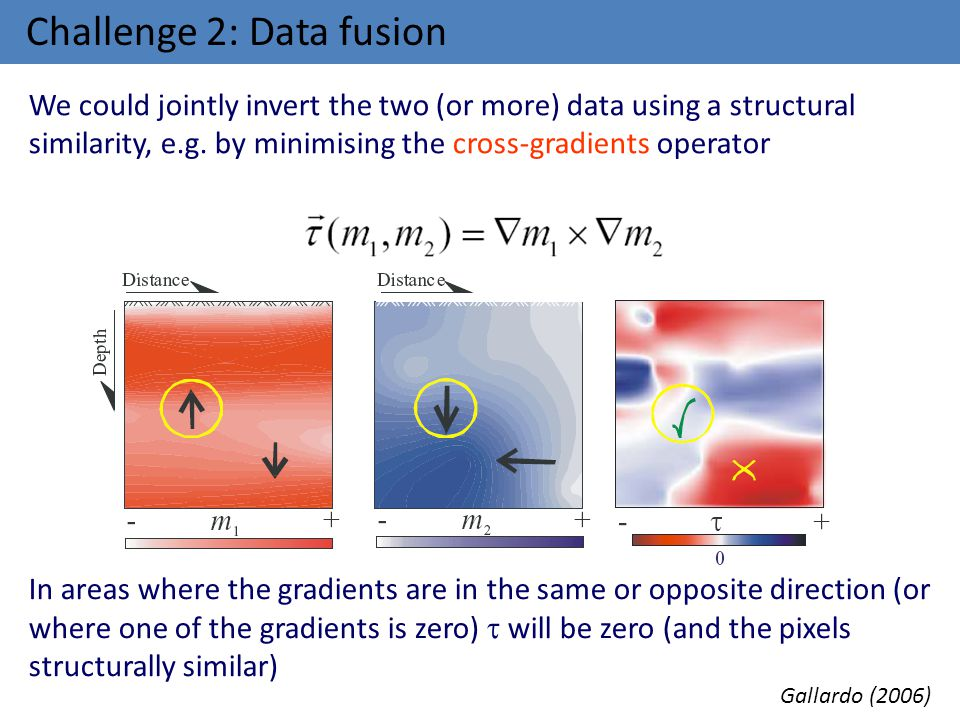 Challenge 2: Data fusion In areas where the gradients are in the same or opposite direction (or where one of the gradients is zero)  will be zero (an