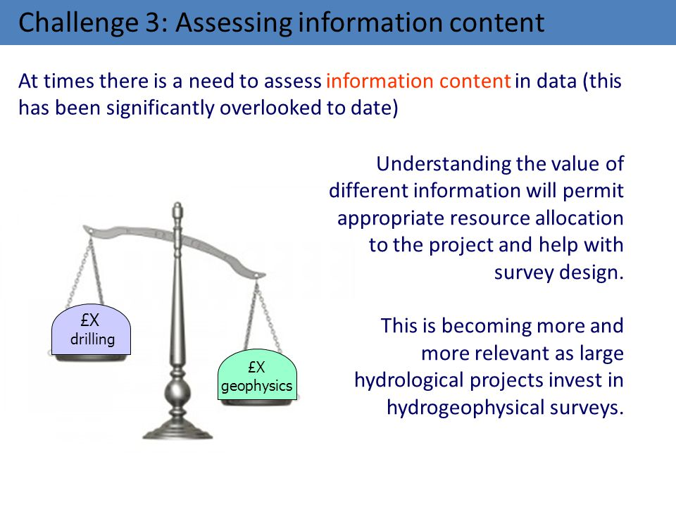 At times there is a need to assess information content in data (this has been significantly overlooked to date) £X drilling £X geophysics Understandin