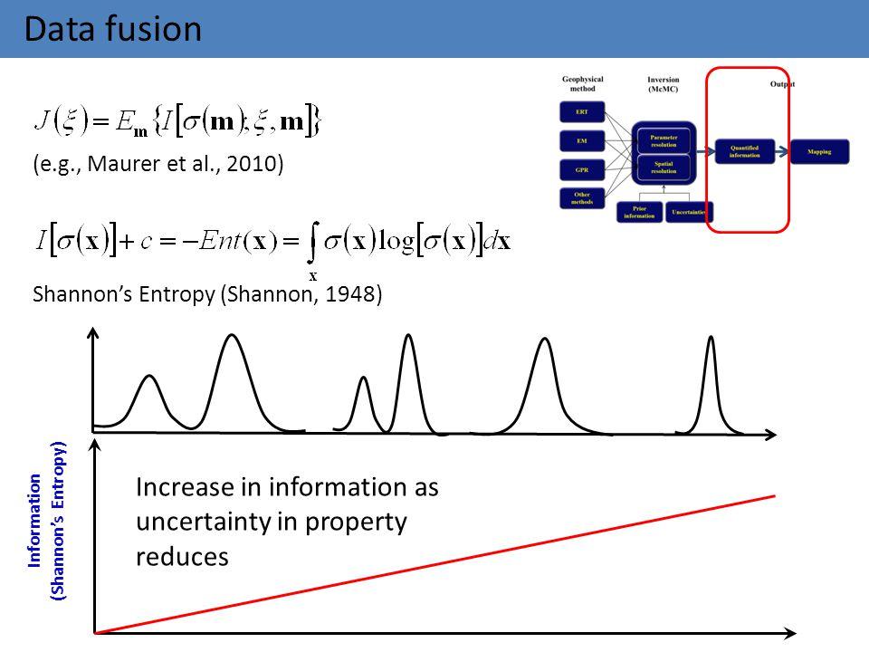 Data fusion (e.g., Maurer et al., 2010) Shannon's Entropy (Shannon, 1948) Information (Shannon's Entropy) Increase in information as uncertainty in pr
