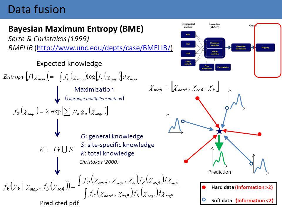 Data fusion Bayesian Maximum Entropy (BME) Serre & Christakos (1999) Expected knowledge Maximization ( Lagrange multipliers method ) G: general knowle