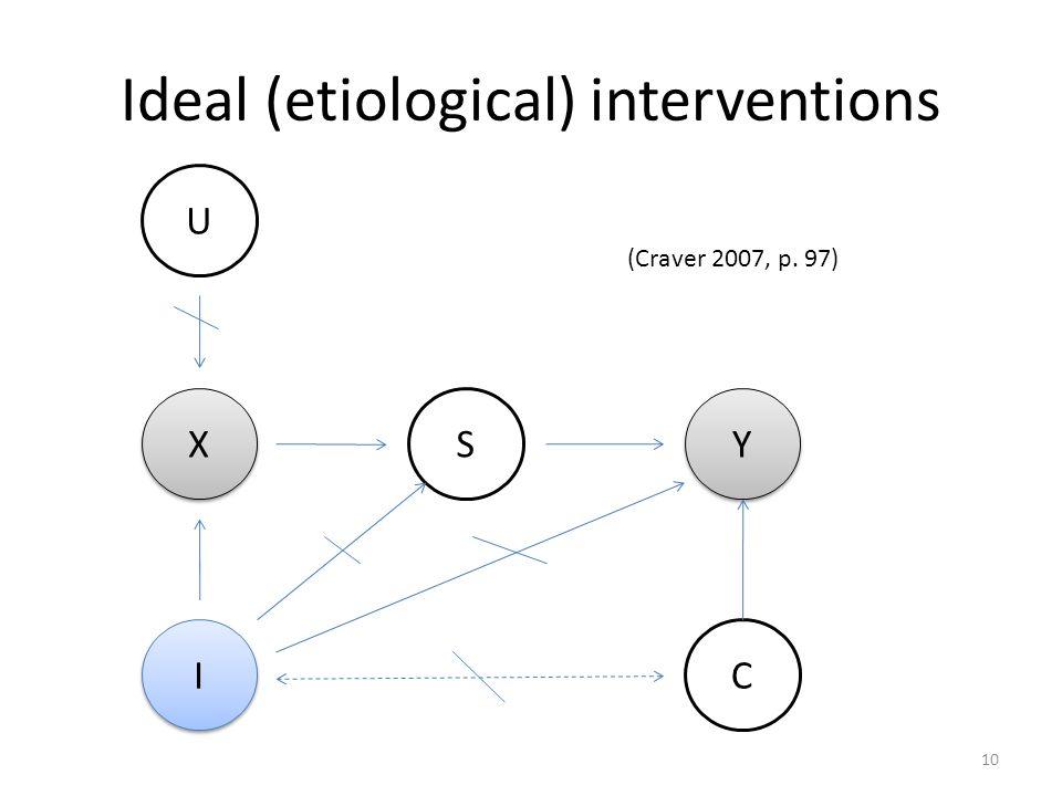 Ideal (etiological) interventions X XS Y Y U I IC (Craver 2007, p. 97) 10