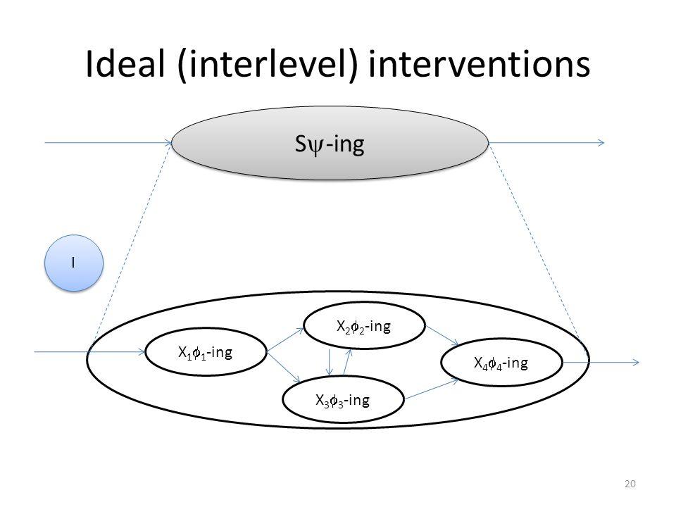 Ideal (interlevel) interventions S  -ing X 1  1 -ing X 2  2 -ing X 3  3 -ing X 4  4 -ing I I 20