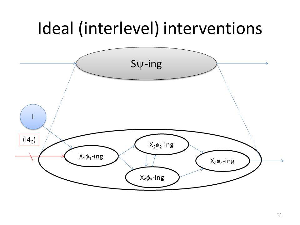 Ideal (interlevel) interventions S  -ing X 1  1 -ing X 2  2 -ing X 3  3 -ing X 4  4 -ing I I (I4 C ) 21