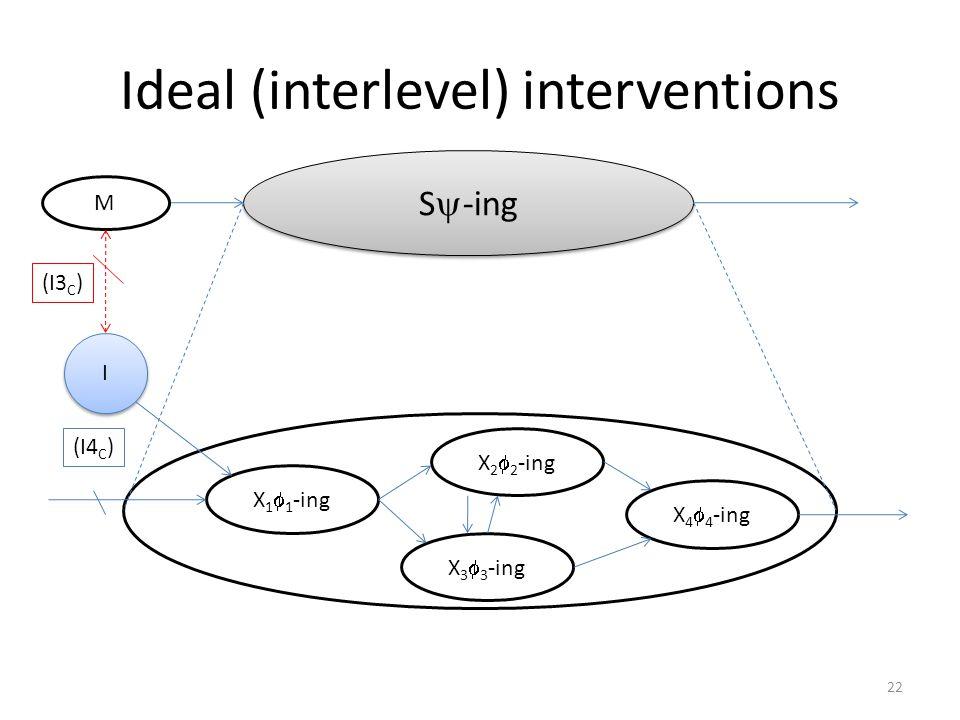 Ideal (interlevel) interventions S  -ing X 1  1 -ing X 2  2 -ing X 3  3 -ing X 4  4 -ing I I (I4 C ) M (I3 C ) 22