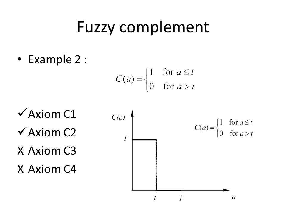 Fuzzy complement Example 2 : Axiom C1 Axiom C2 XAxiom C3 XAxiom C4