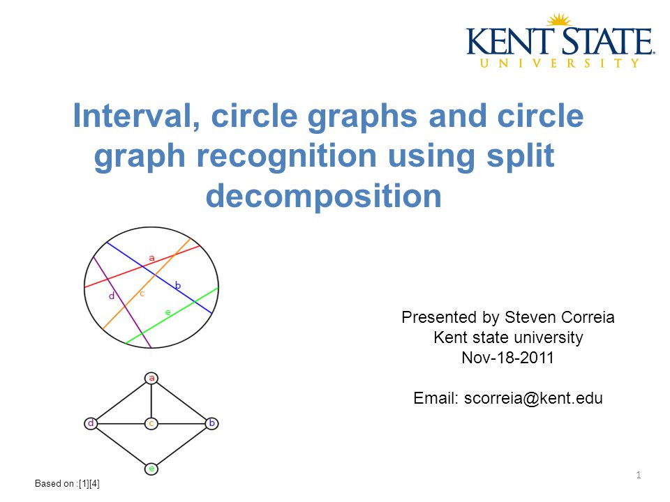 Interval, circle graphs and circle graph recognition using split decomposition Presented by Steven Correia Kent state university Nov-18-2011 Email: scorreia@kent.edu 1 Based on :[1][4]