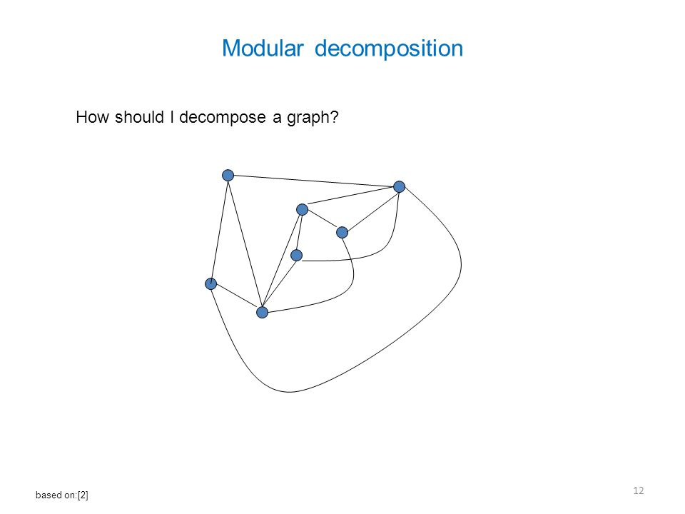 Modular decomposition How should I decompose a graph? 12 based on:[2]